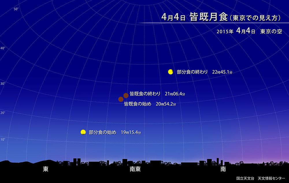皆既日食(2015年4月4日東京)